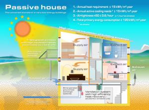 Passive-house_scheme_HQ