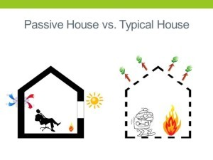 Passive_House_vs_Typical-300x225
