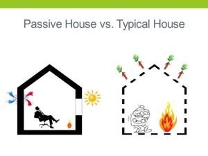 Passive_House_vs_Typical-300x225